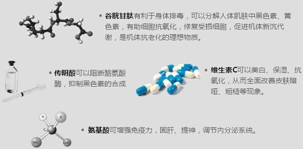 <a  href=http://m.szffmr.com/info/daSmeibaizhen.html>美白针成分</a>
